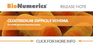 Clostridium difficile wgMLST schema