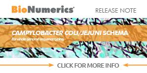 Campylobacter coli - C. jejuni wgMLST schema