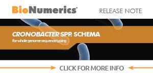Cronobacter spp. wgMLST schema