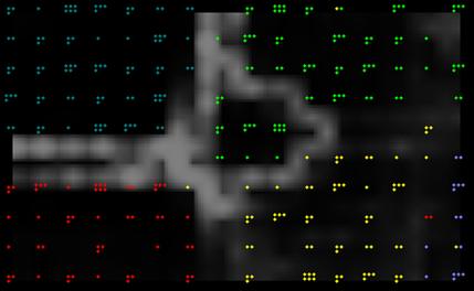 Self-Organizing Map