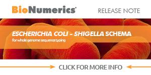 E. coli - Shigella wgMLST schema