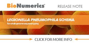 Legionella pneumophila wgMLST schema