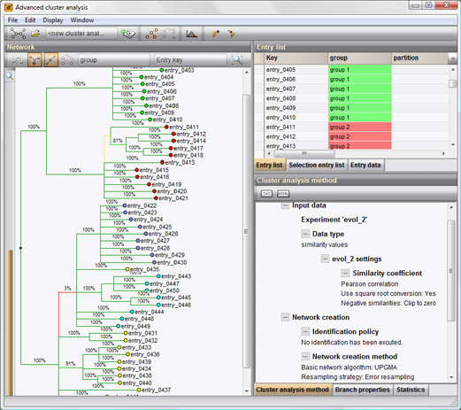 Advanced cluster analysis window